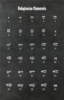 Math Poster - Babylonian Numerals
