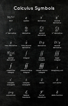 Math Poster - Calculus Symbols
