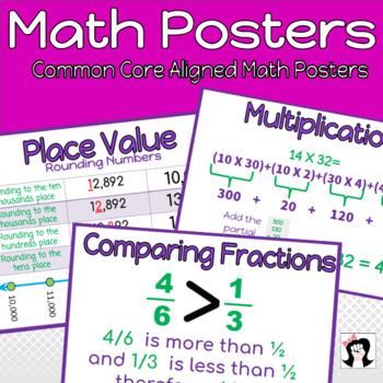 Math Poster Common Core aligned