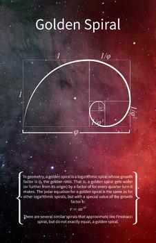 Math Poster - Golden Spiral