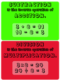 Math Poster: Inverse Operations - Large Format