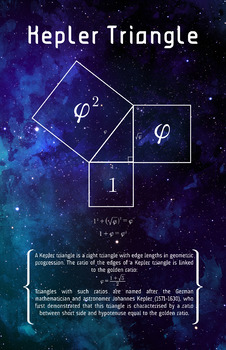 Math Poster - Kepler Triangle