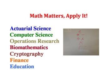 Math Poster: Math Matters, Apply It!