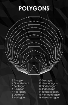 Math Poster - Polygons