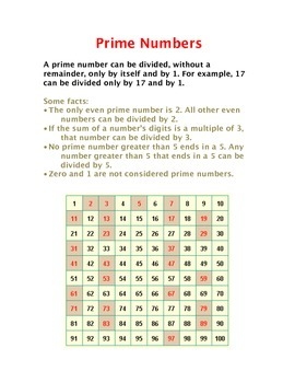 Math Poster: Prime Numbers