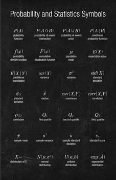 Math Poster - Probability and Statistics Symbols