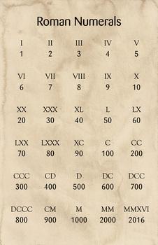Math Poster - Roman Numerals