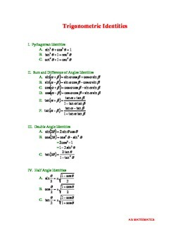 Math Poster: Trigonometric Identities