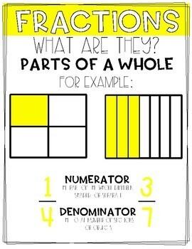 5th Grade Year Long Math Posters