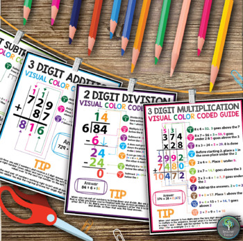 Math Posters Add, Subtract, Multiply, Divide, & Fractions (Color Step Guides)