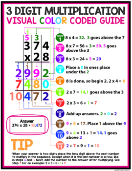 show how to divide fractions
