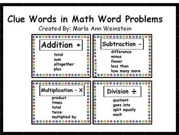 Math Posters Bundle
