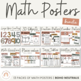 NEUTRAL Toned Math Posters Bundle | Boho Color Palette