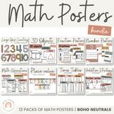 NEUTRAL Toned Math Posters Bundle | Boho Color Palette | Neutral Classroom Decor
