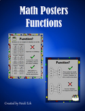Math Posters - Functions
