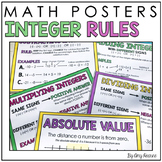 Math Posters: Integer Operation Rules Charts and Student Note Sheets