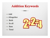 Math Posters: Keywords of addition,subtraction ,multiplica