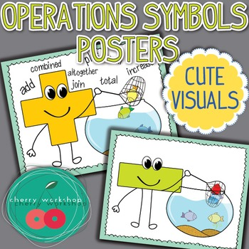 Basic Operations Posters