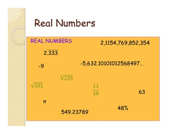 Math Posters : Real Numbers