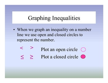Math Posters: Solving Inequalities
