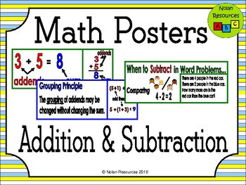 Math Posters for Addition & Subtraction