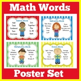 Math Posters for Classroom