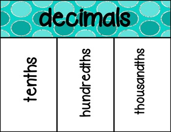 Math Posters for the Classroom - teal background