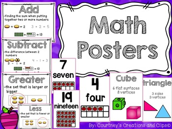 Math Posters or Math Word Wall Posters for Kindergarten