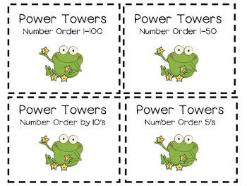 Math Power Tower Labels