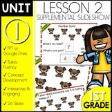Number Bonds Part Part Whole Module 1 Lesson 2 Daily Lesson Plan