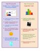 Math Practice Bookmarks/Checklists