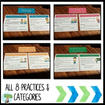 Math Practice Standard Posters