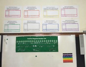 Math Practice Standards Posters