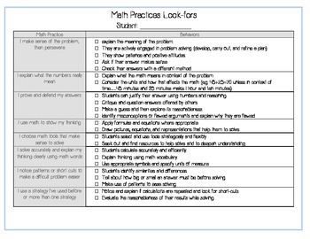 Math Practices Pack K-2