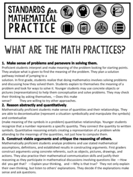 Math Practices Posters, Handouts, Book, & Prompting Guide