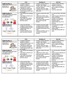 Math Practices Rubric