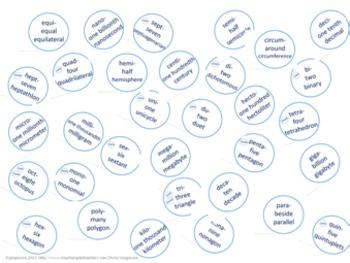 Math Prefixes Poster Set - Blue