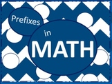 Math Prefixes Poster Set - Blue