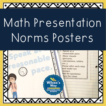 Math Presentation Norms Posters