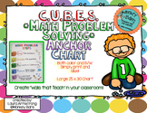 Math Problem Solving Anchor Chart (C.U.B.E.S.)