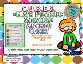Math Problem Solving Anchor Chart (C.U.B.E.S.)