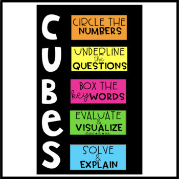 Math Problem Solving Bulletin Board
