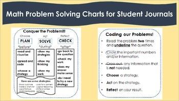 Math Problem Solving Charts