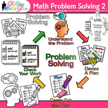 Math Problem Solving Clip Art {4 Steps: Understand, Devise, Carry Out, Check} 2