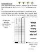Math: Problem Solving