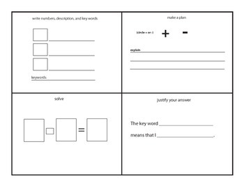 Math Problem Solving Graphic Organizer w/visual structures--GREAT for SPED!