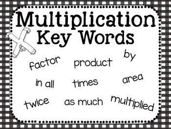 Math Problem Solving Key Words