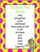 Math Problem Solving Key Words Posters