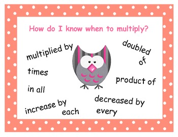Math Problem Solving Keywords - Owl