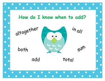 Math Problem Solving Keywords - Owl